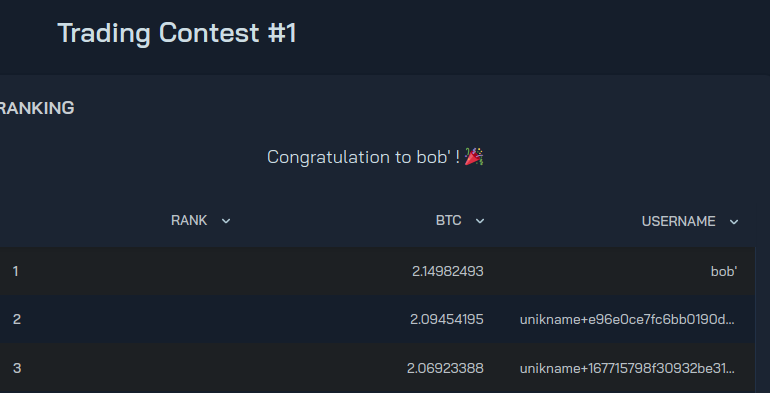 Trading Contest #1 results