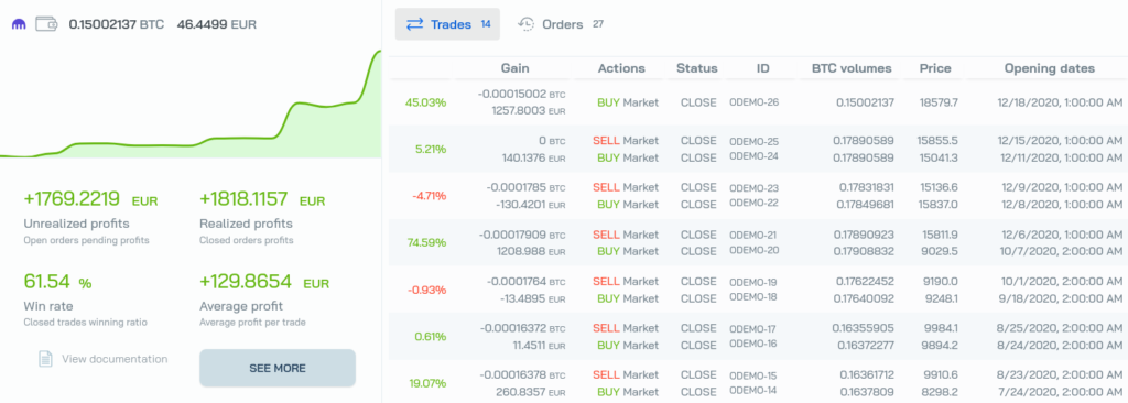 The detailed interface of the results of a backtest on Botcrypto